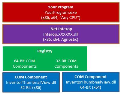 64BitCOMComponent
