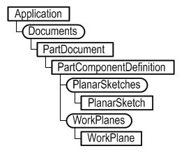 SketchModel