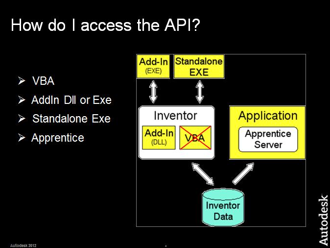 Mod the Machine: Inventor API Training Lesson 1