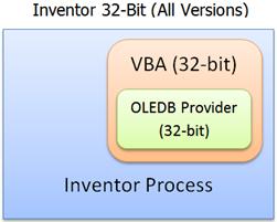 OLEDB01